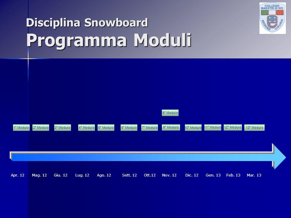 1° Modulo2° Modulo3° Modulo4° Modulo5° Modulo6° Modulo7° Modulo 8° Modulo 9° Modulo 10° Modulo 11° Modulo12° Modulo 13° Modulo Disciplina Snowboard Programma Moduli Apr.