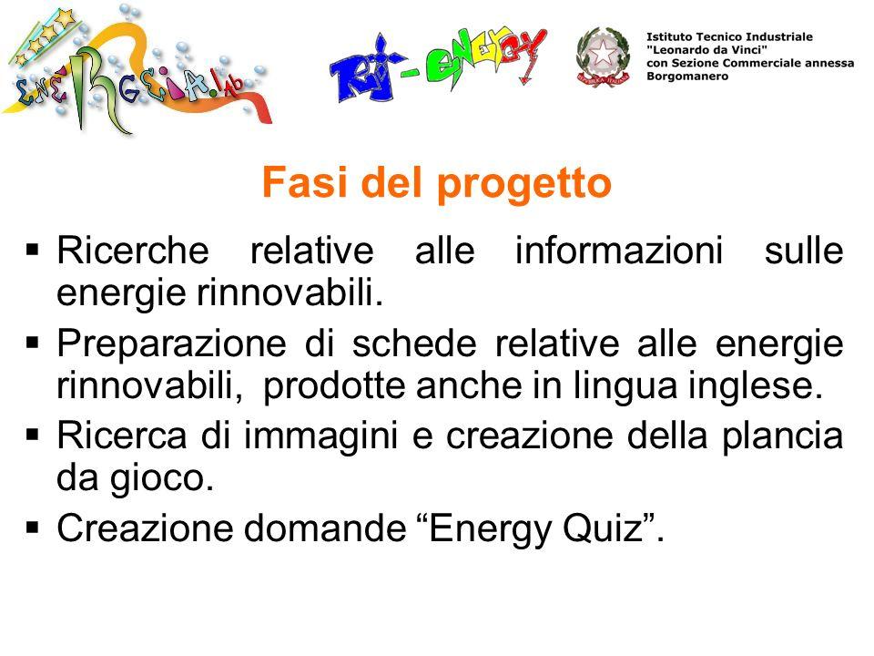 Fasi del progetto Ricerche relative alle informazioni sulle energie rinnovabili. Preparazione di schede relative alle energie rinnovabili, prodotte an