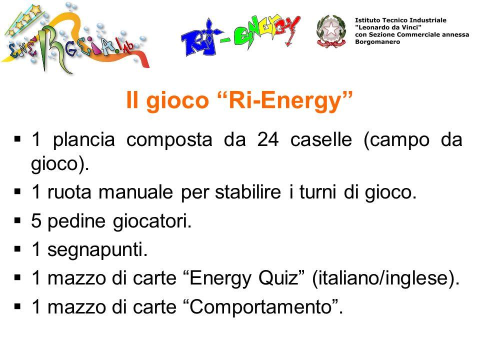 Il gioco Ri-Energy 1 plancia composta da 24 caselle (campo da gioco). 1 ruota manuale per stabilire i turni di gioco. 5 pedine giocatori. 1 segnapunti