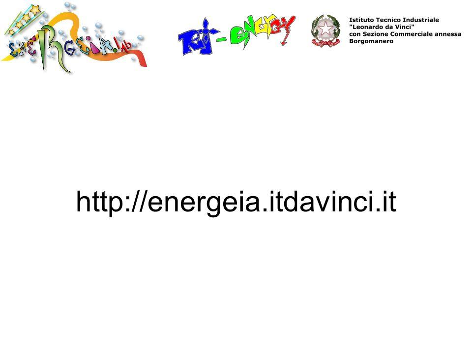 http://energeia.itdavinci.it