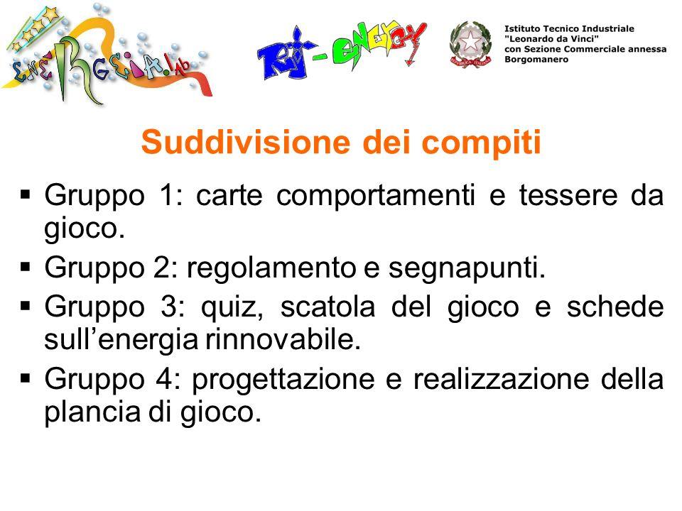 Suddivisione dei compiti Gruppo 1: carte comportamenti e tessere da gioco. Gruppo 2: regolamento e segnapunti. Gruppo 3: quiz, scatola del gioco e sch
