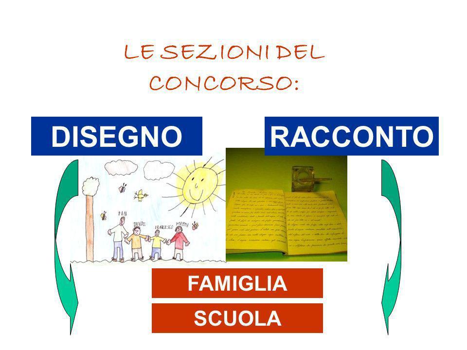 LE SEZIONI DEL CONCORSO: DISEGNORACCONTO FAMIGLIA SCUOLA