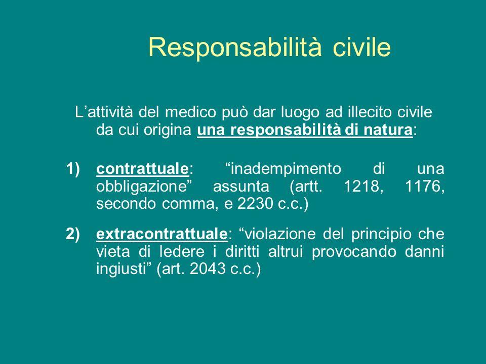 Responsabilità civile Lattività del medico può dar luogo ad illecito civile da cui origina una responsabilità di natura: 1)contrattuale: inadempimento