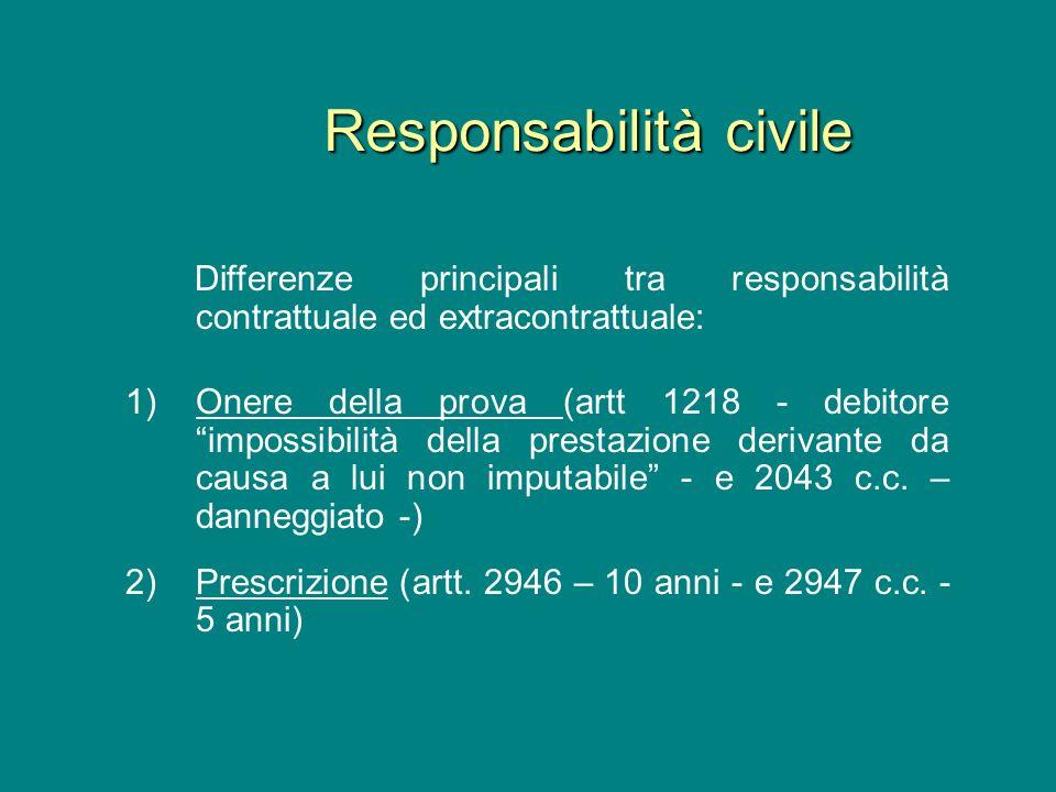 Differenze principali tra responsabilità contrattuale ed extracontrattuale: 1)Onere della prova (artt 1218 - debitore impossibilità della prestazione
