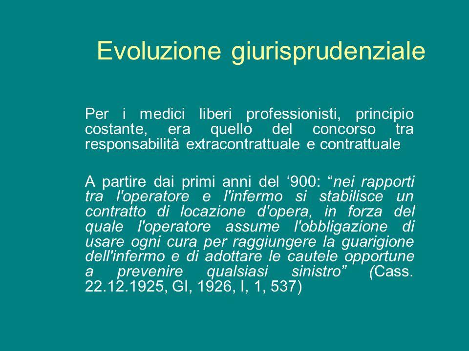 Evoluzione giurisprudenziale Per i medici liberi professionisti, principio costante, era quello del concorso tra responsabilità extracontrattuale e co