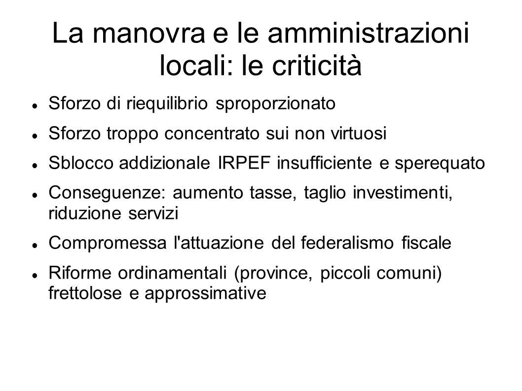 La manovra e le amministrazioni locali: le criticità Sforzo di riequilibrio sproporzionato Sforzo troppo concentrato sui non virtuosi Sblocco addizion