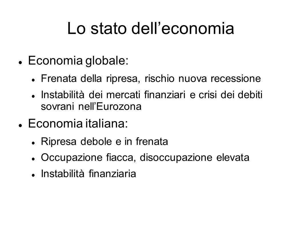 Lo stato delleconomia Economia globale: Frenata della ripresa, rischio nuova recessione Instabilità dei mercati finanziari e crisi dei debiti sovrani