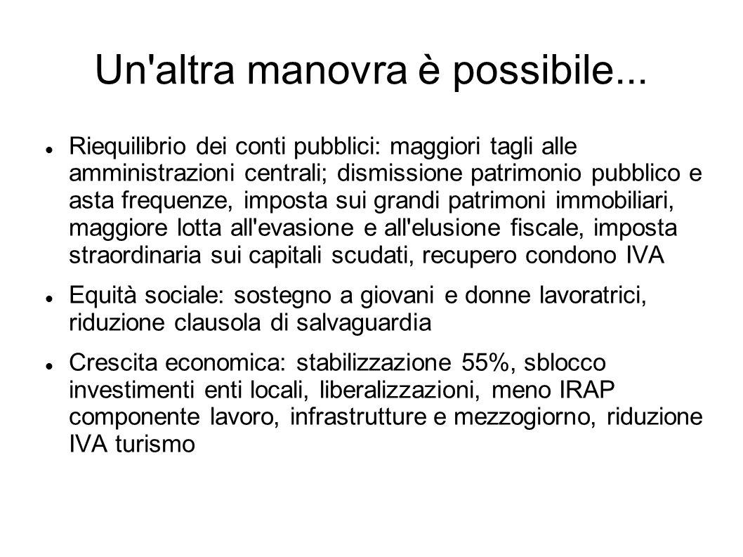 Un'altra manovra è possibile... Riequilibrio dei conti pubblici: maggiori tagli alle amministrazioni centrali; dismissione patrimonio pubblico e asta