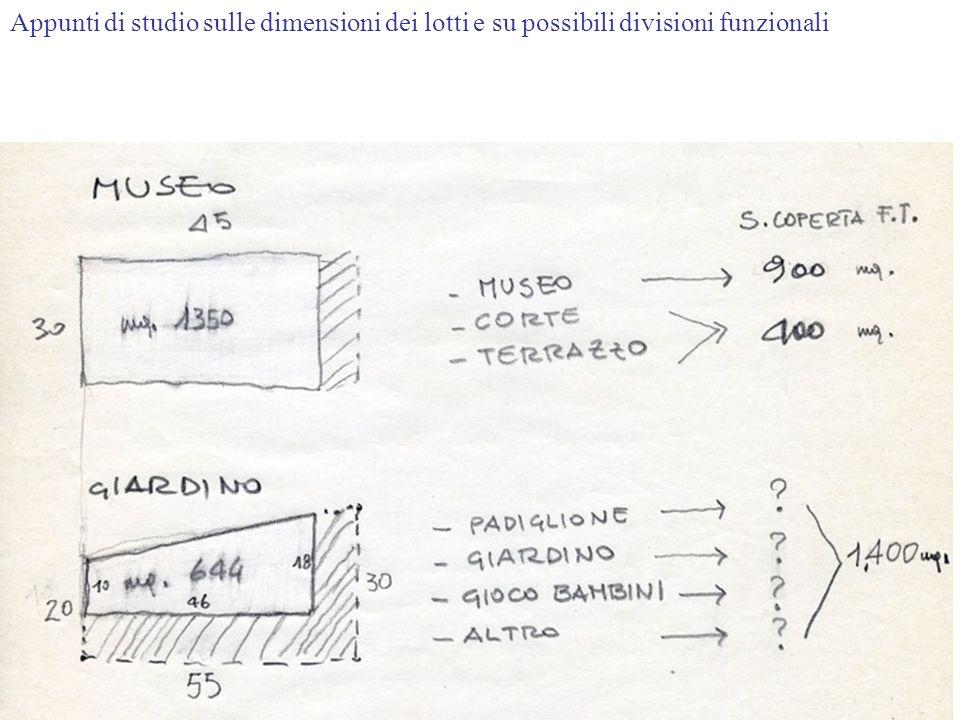 Appunti di studio sulle dimensioni dei lotti e su possibili divisioni funzionali
