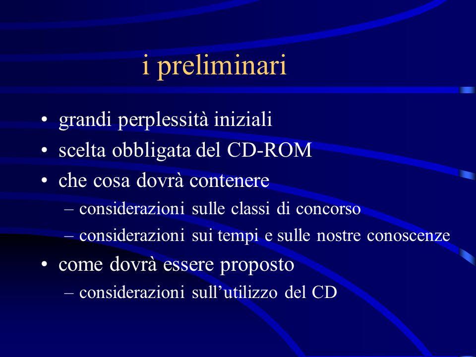 i preliminari grandi perplessità iniziali scelta obbligata del CD-ROM che cosa dovrà contenere –considerazioni sulle classi di concorso –considerazion