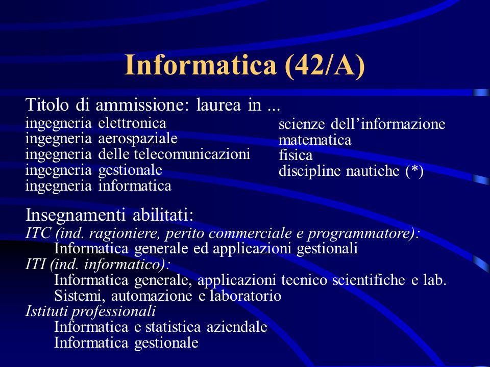 Informatica (42/A) Titolo di ammissione: laurea in... ingegneria elettronica ingegneria aerospaziale ingegneria delle telecomunicazioni ingegneria ges