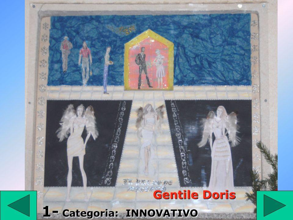 1 1- Categoria: INNOVATIVO Gentile Doris