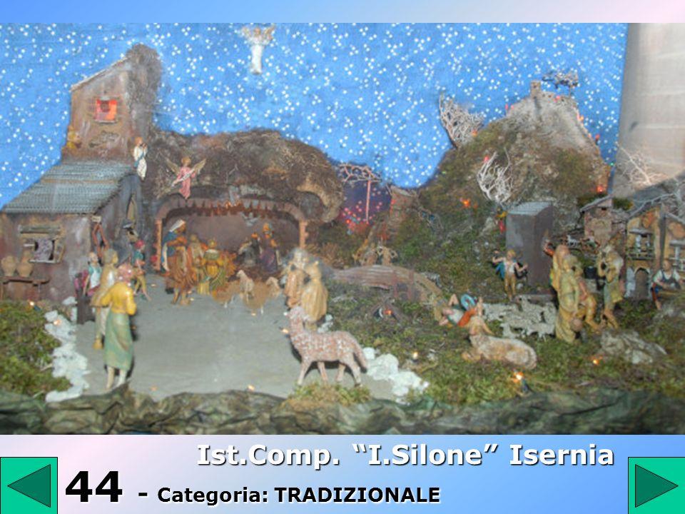 43 43 Categoria: RAGAZZI IV e V Scuola pr. Pesche