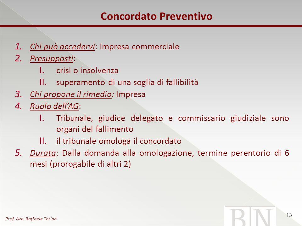 Concordato Preventivo 1. Chi può accedervi: Impresa commerciale 2. Presupposti: I. crisi o insolvenza II. superamento di una soglia di fallibilità 3.