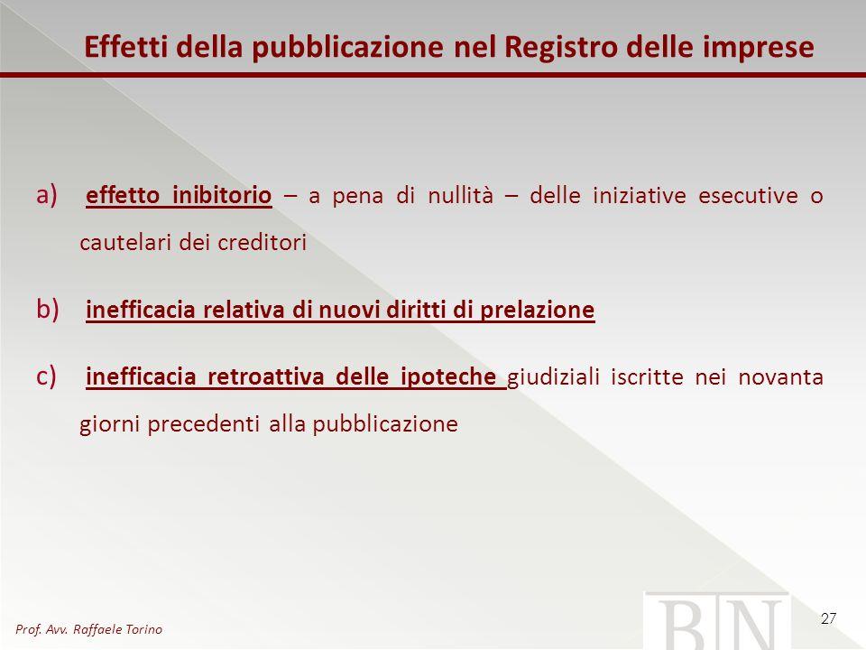 Effetti della pubblicazione nel Registro delle imprese a) effetto inibitorio – a pena di nullità – delle iniziative esecutive o cautelari dei creditor