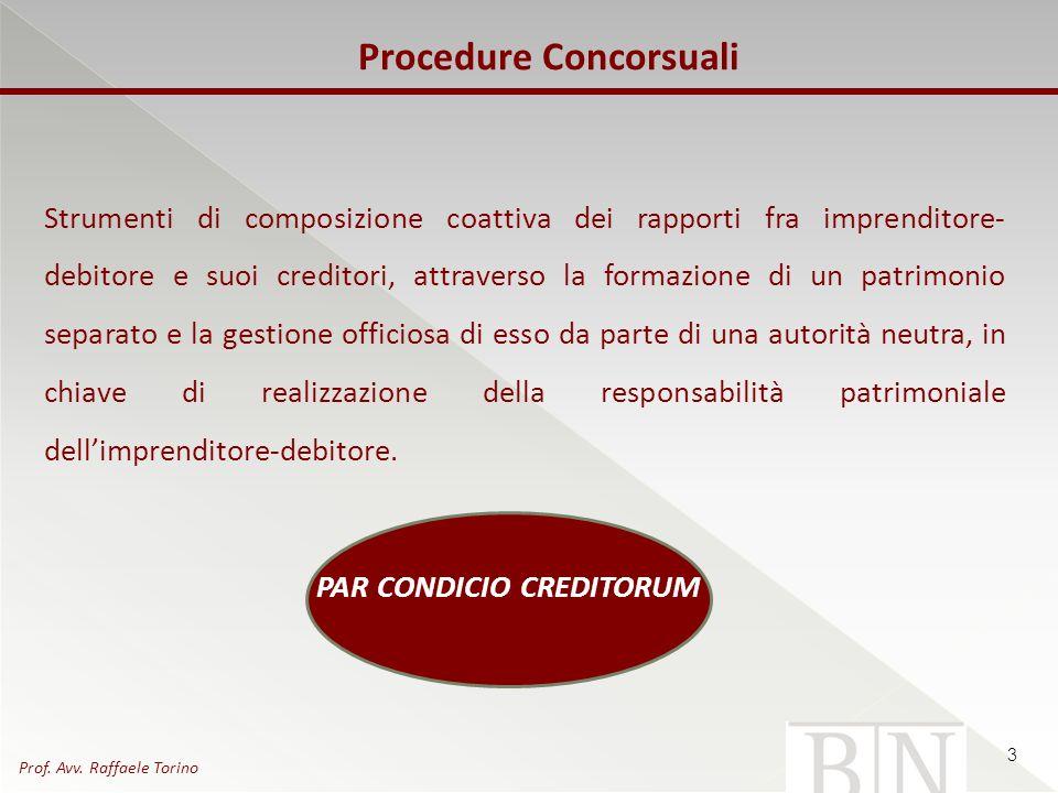 Procedure Concorsuali Strumenti di composizione coattiva dei rapporti fra imprenditore- debitore e suoi creditori, attraverso la formazione di un patr