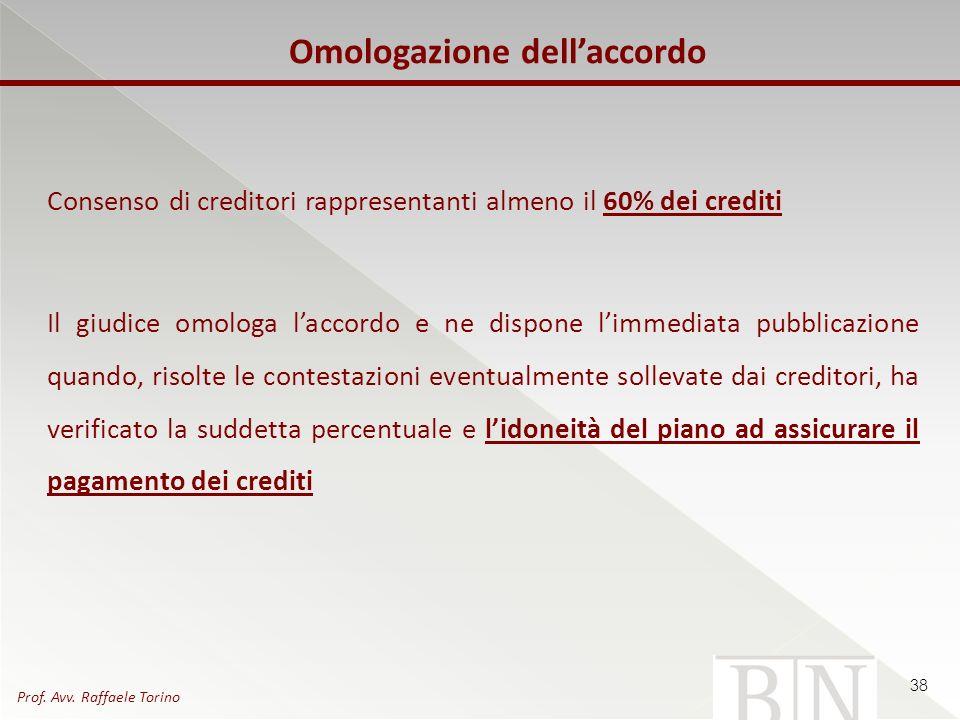 Omologazione dellaccordo Consenso di creditori rappresentanti almeno il 60% dei crediti Il giudice omologa laccordo e ne dispone limmediata pubblicazi