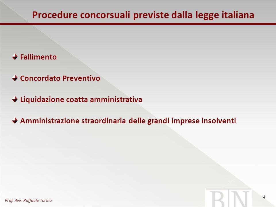 Procedure concorsuali previste dalla legge italiana Fallimento Concordato Preventivo Liquidazione coatta amministrativa Amministrazione straordinaria