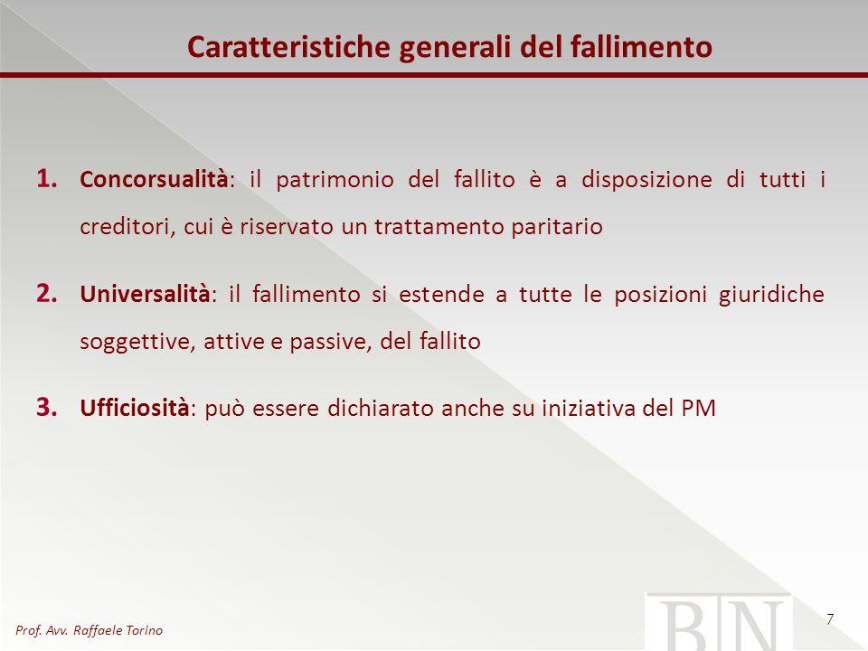 Caratteristiche generali del fallimento 1. Concorsualità: il patrimonio del fallito è a disposizione di tutti i creditori, cui è riservato un trattame