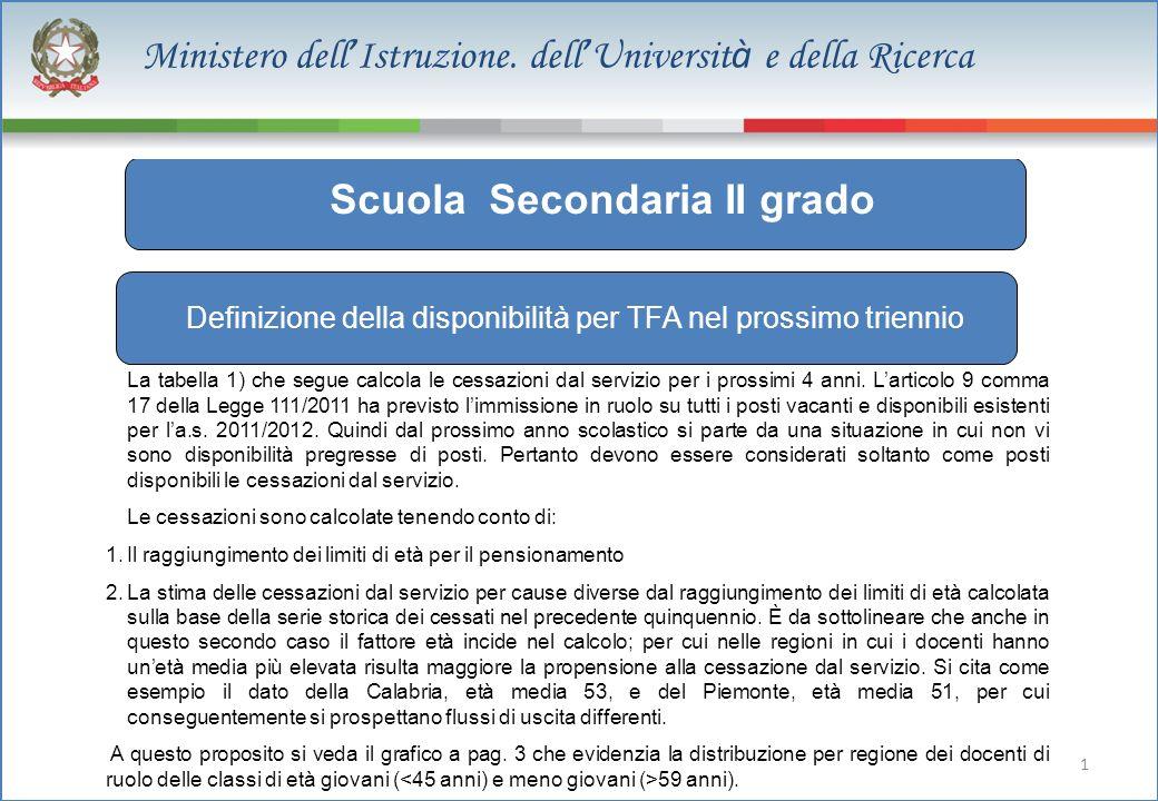 1 Ministero dell Istruzione. dell Universit à e della Ricerca 129.050 dato stimato Scuola Secondaria II grado Definizione della disponibilità per TFA