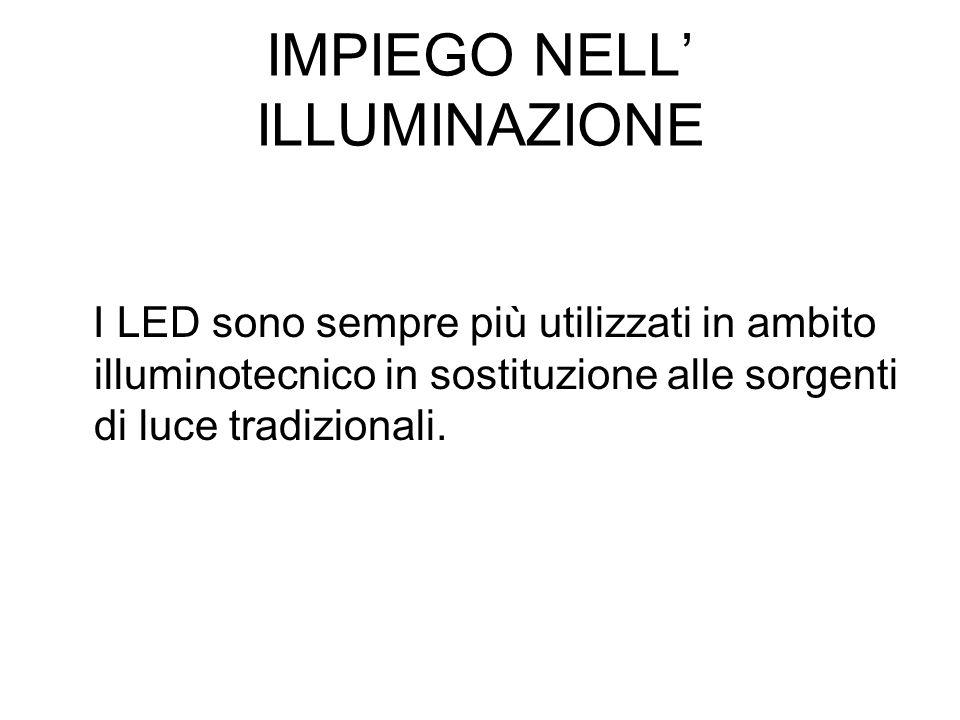 IMPIEGO NELL ILLUMINAZIONE I LED sono sempre più utilizzati in ambito illuminotecnico in sostituzione alle sorgenti di luce tradizionali.