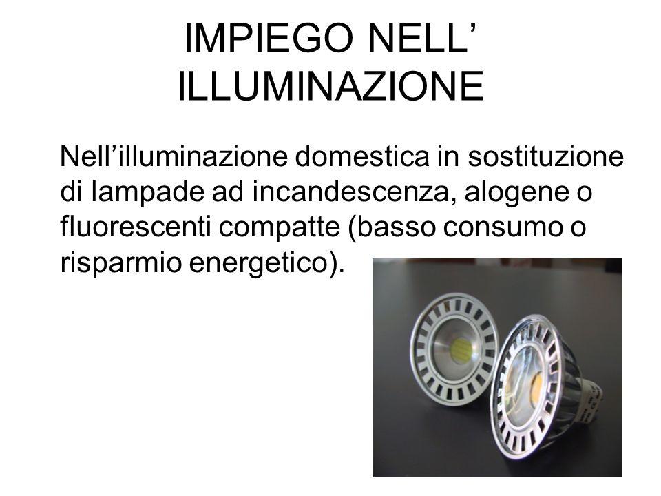 IMPIEGO NELL ILLUMINAZIONE Nellilluminazione domestica in sostituzione di lampade ad incandescenza, alogene o fluorescenti compatte (basso consumo o r