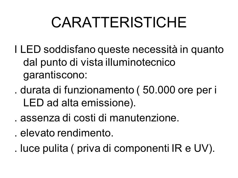 CARATTERISTICHE I LED soddisfano queste necessità in quanto dal punto di vista illuminotecnico garantiscono:. durata di funzionamento ( 50.000 ore per