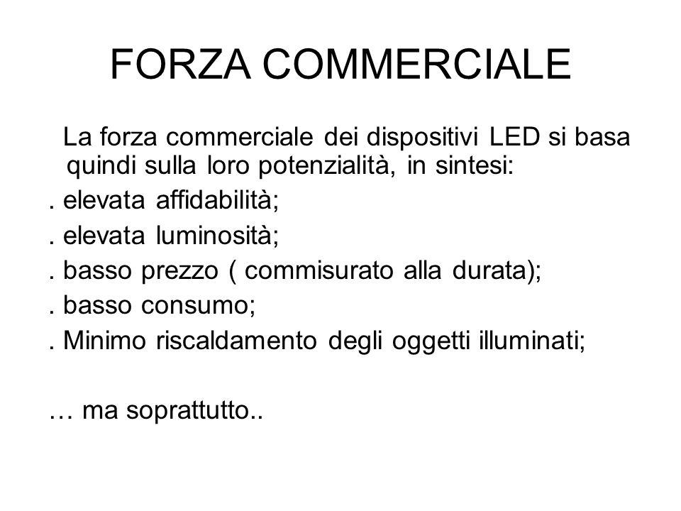 FORZA COMMERCIALE La forza commerciale dei dispositivi LED si basa quindi sulla loro potenzialità, in sintesi:. elevata affidabilità;. elevata luminos