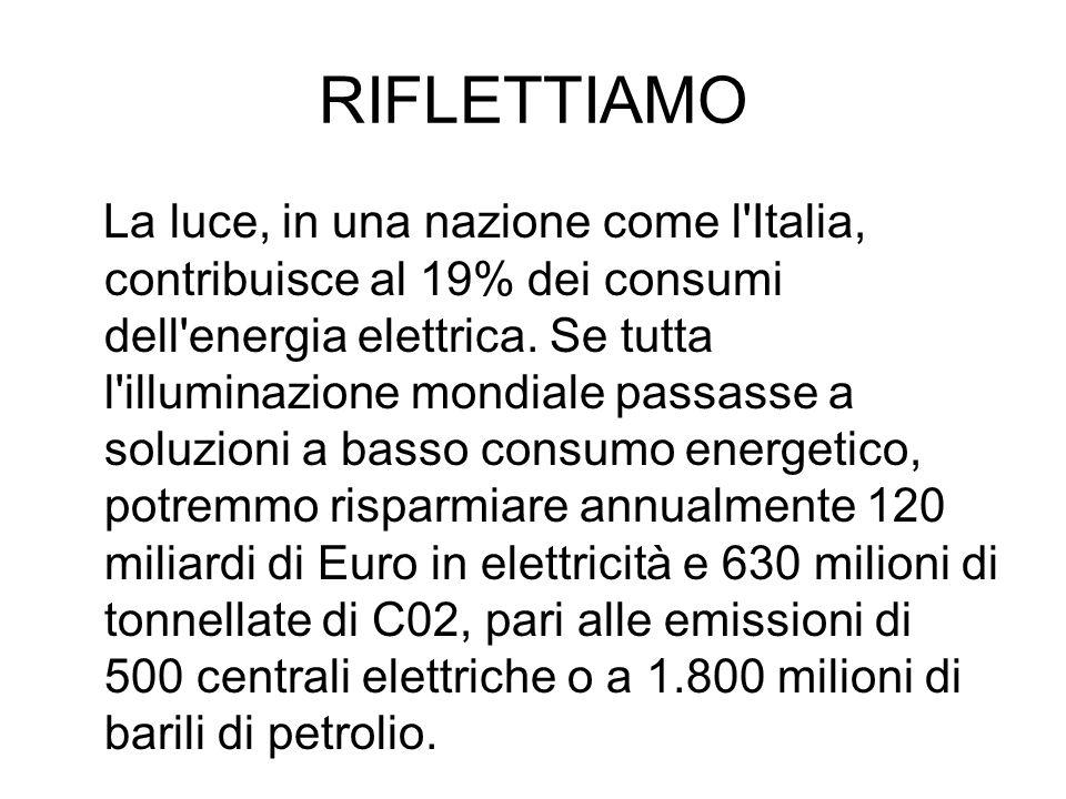 RIFLETTIAMO La luce, in una nazione come l'Italia, contribuisce al 19% dei consumi dell'energia elettrica. Se tutta l'illuminazione mondiale passasse