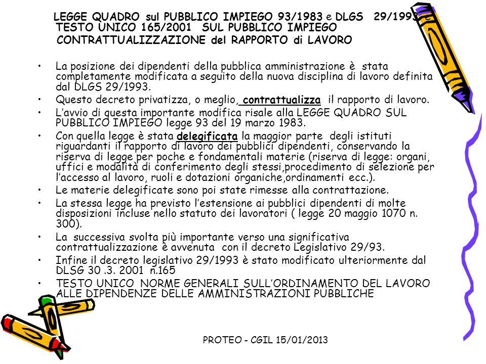 PROTEO - CGIL 15/01/2013 LEGGE QUADRO sul PUBBLICO IMPIEGO 93/1983 e DLGS 29/1993 e TESTO UNICO 165/2001 SUL PUBBLICO IMPIEGO CONTRATTUALIZZAZIONE del