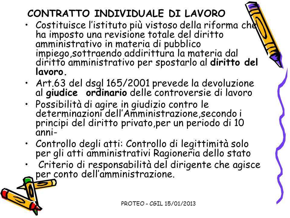 PROTEO - CGIL 15/01/2013 CONTRATTO INDIVIDUALE DI LAVORO Costituisce listituto più vistoso della riforma che ha imposto una revisione totale del dirit