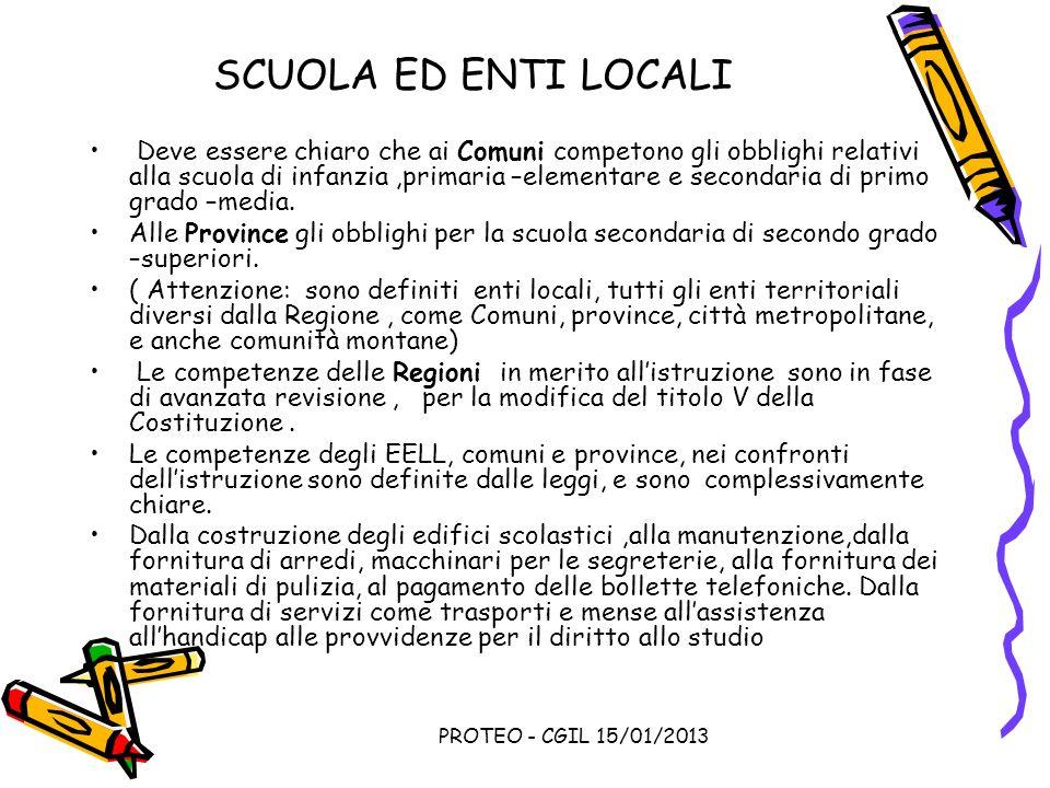 PROTEO - CGIL 15/01/2013 SCUOLA ED ENTI LOCALI Deve essere chiaro che ai Comuni competono gli obblighi relativi alla scuola di infanzia,primaria –elem