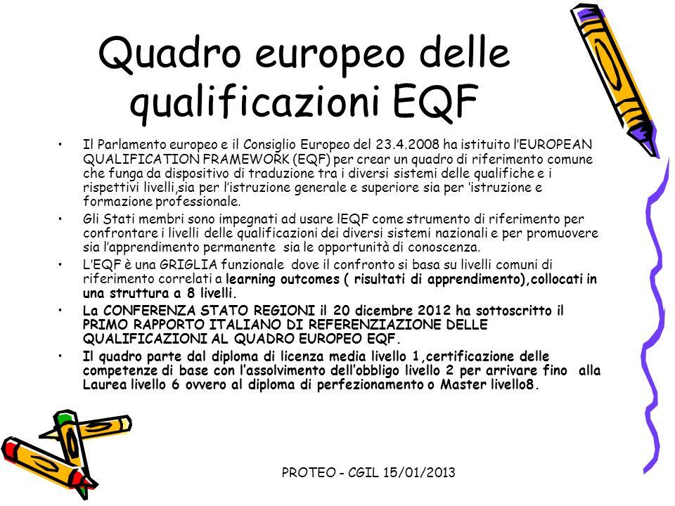 PROTEO - CGIL 15/01/2013 Quadro europeo delle qualificazioni EQF Il Parlamento europeo e il Consiglio Europeo del 23.4.2008 ha istituito lEUROPEAN QUA