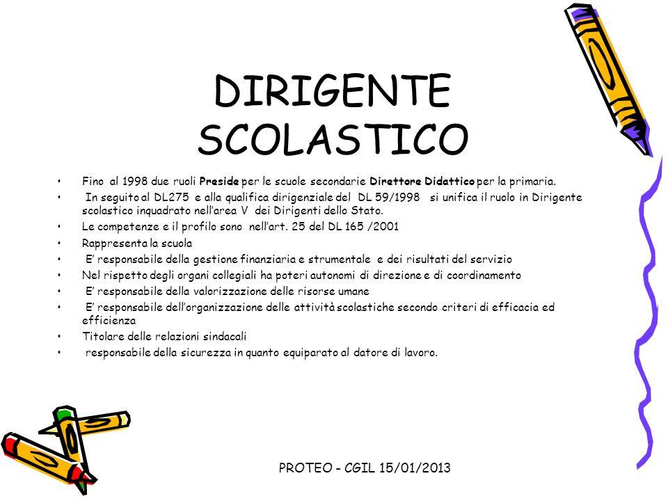 PROTEO - CGIL 15/01/2013 DIRIGENTE SCOLASTICO Fino al 1998 due ruoli Preside per le scuole secondarie Direttore Didattico per la primaria. In seguito