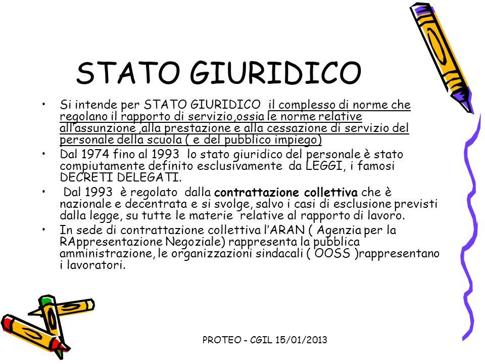 PROTEO - CGIL 15/01/2013 STATO GIURIDICO Si intende per STATO GIURIDICO il complesso di norme che regolano il rapporto di servizio,ossia le norme rela
