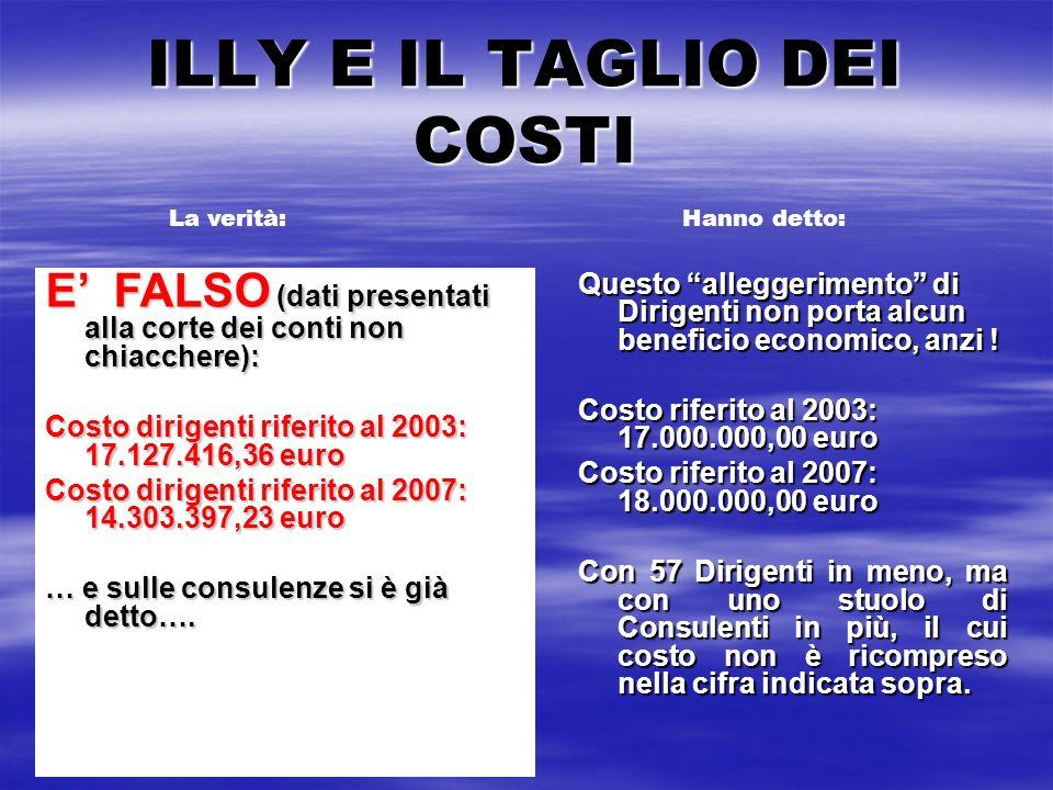 ILLY E IL TAGLIO DEI COSTI Questo alleggerimento di Dirigenti non porta alcun beneficio economico, anzi ! Costo riferito al 2003: 17.000.000,00 euro C