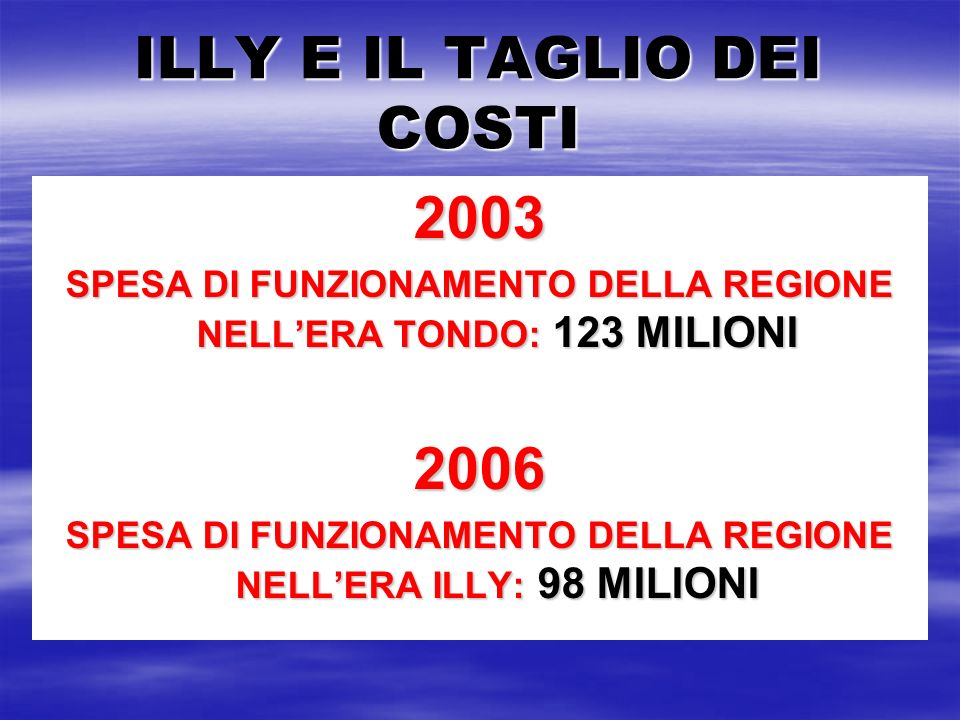 ILLY E IL TAGLIO DEI COSTI 2003 SPESA DI FUNZIONAMENTO DELLA REGIONE NELLERA TONDO: 123 MILIONI 2006 SPESA DI FUNZIONAMENTO DELLA REGIONE NELLERA ILLY