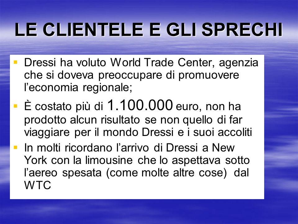 Dressi ha voluto World Trade Center, agenzia che si doveva preoccupare di promuovere leconomia regionale; È costato più di 1.100.000 euro, non ha prod