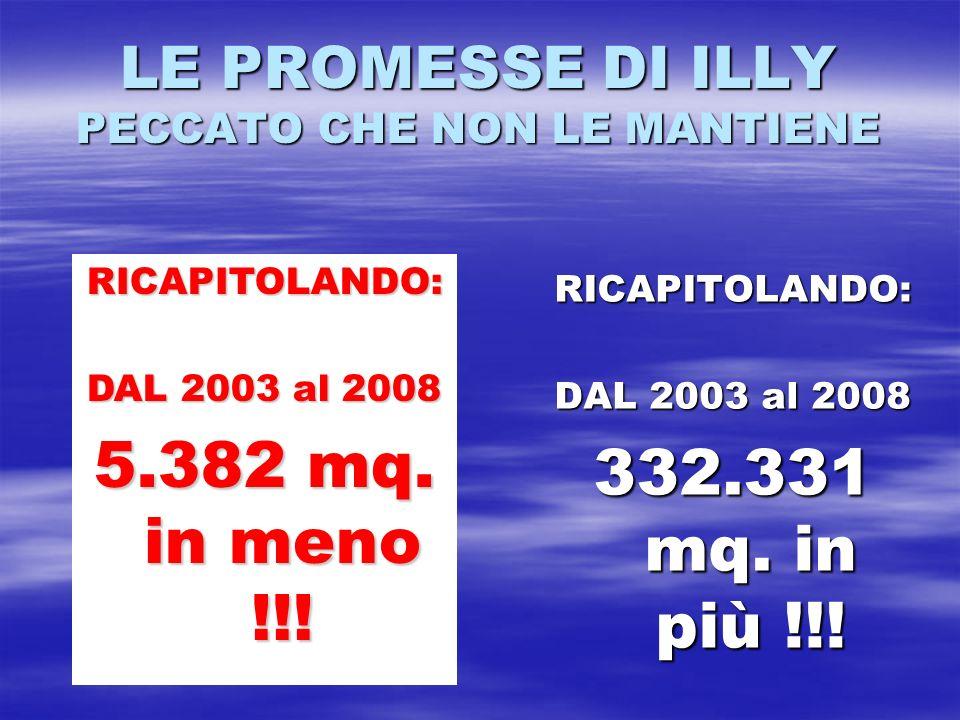 LE PROMESSE DI ILLY PECCATO CHE NON LE MANTIENE RICAPITOLANDO: DAL 2003 al 2008 332.331 mq. in più !!! RICAPITOLANDO: DAL 2003 al 2008 5.382 mq. in me