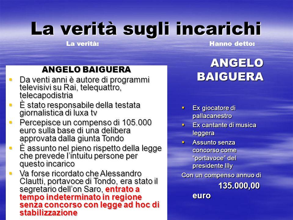 La verità sugli incarichi ANGELO BAIGUERA Ex giocatore di pallacanestro Ex giocatore di pallacanestro Ex cantante di musica leggera Ex cantante di mus