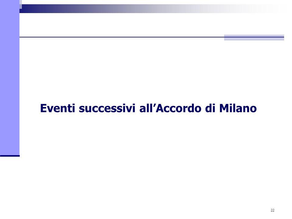 22 Eventi successivi allAccordo di Milano