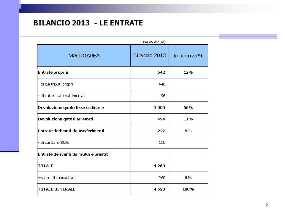 3 BILANCIO 2013 - LE ENTRATE