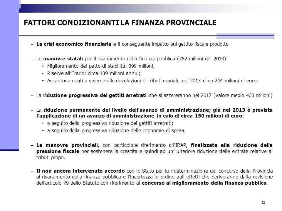 32 FATTORI CONDIZIONANTI LA FINANZA PROVINCIALE – La crisi economico finanziaria e il conseguente impatto sul gettito fiscale prodotto – Le manovre st