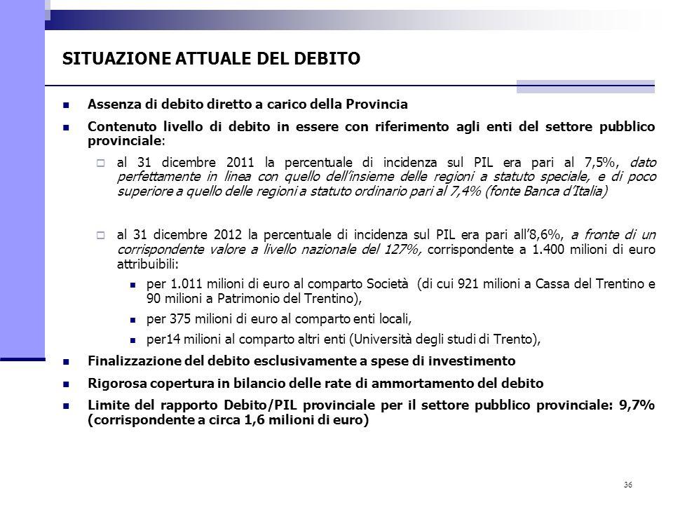 36 SITUAZIONE ATTUALE DEL DEBITO Assenza di debito diretto a carico della Provincia Contenuto livello di debito in essere con riferimento agli enti de