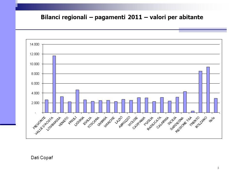 5 Bilanci regionali – pagamenti 2011 – valori per abitante Dati Copaf