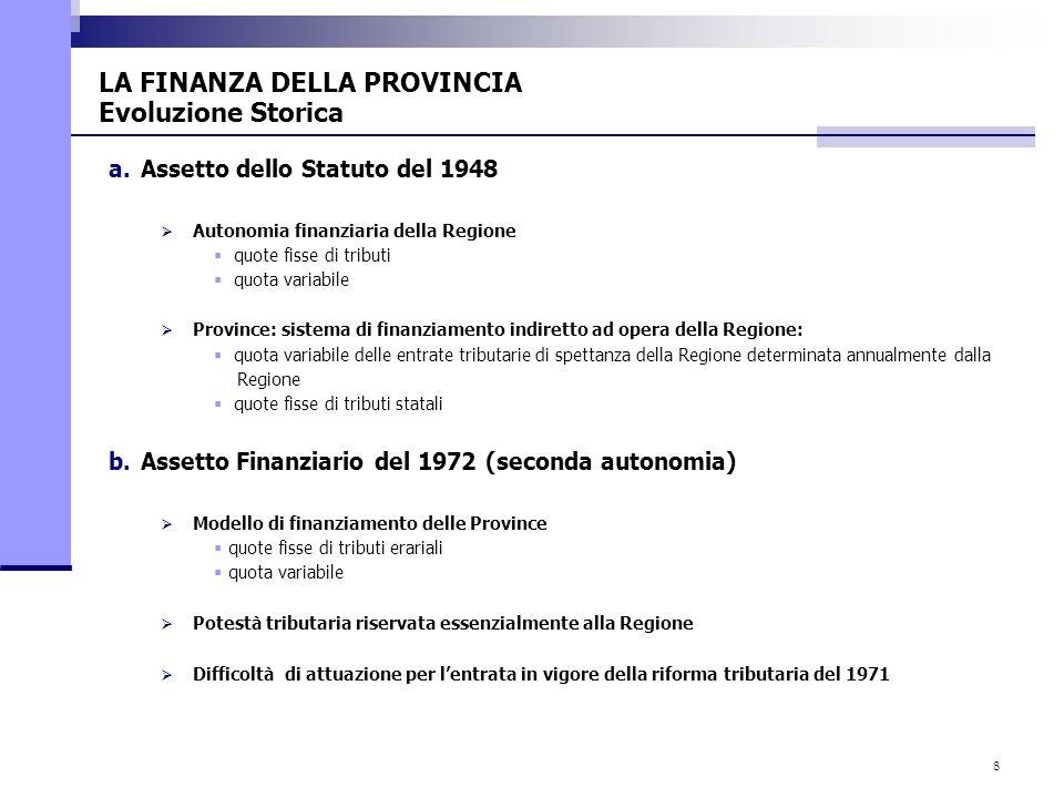 9 c.Revisione dellordinamento finanziario del 1989 Legge 386/1989 Adeguamento dellordinamento alla riforma tributaria Adeguamento dei livelli delle compartecipazioni allassetto delle nuove competenze Finanza incentrata su quote fisse, quota variabile e trasferimenti statali su leggi di settore Riconoscimento di una specifica sfera di potestà tributaria (potestà fortemente attenuata) Presupposto per la successiva approvazione delle norme di attuazione d.Norme di attuazione D.Lgs 268/1992 e D.Lgs 432/1996 disciplina riserve allerario limitate ai tributi di scopo disciplina dellIVA allimportazione a seguito del nuovo regime di scambi UE a decorrere dal 1993 disciplina dei trasferimenti su leggi di settore e.Revisione dellordinamento finanziario del 2009 Legge 191/2009 (Accordo di Milano) LA FINANZA DELLA PROVINCIA Evoluzione Storica