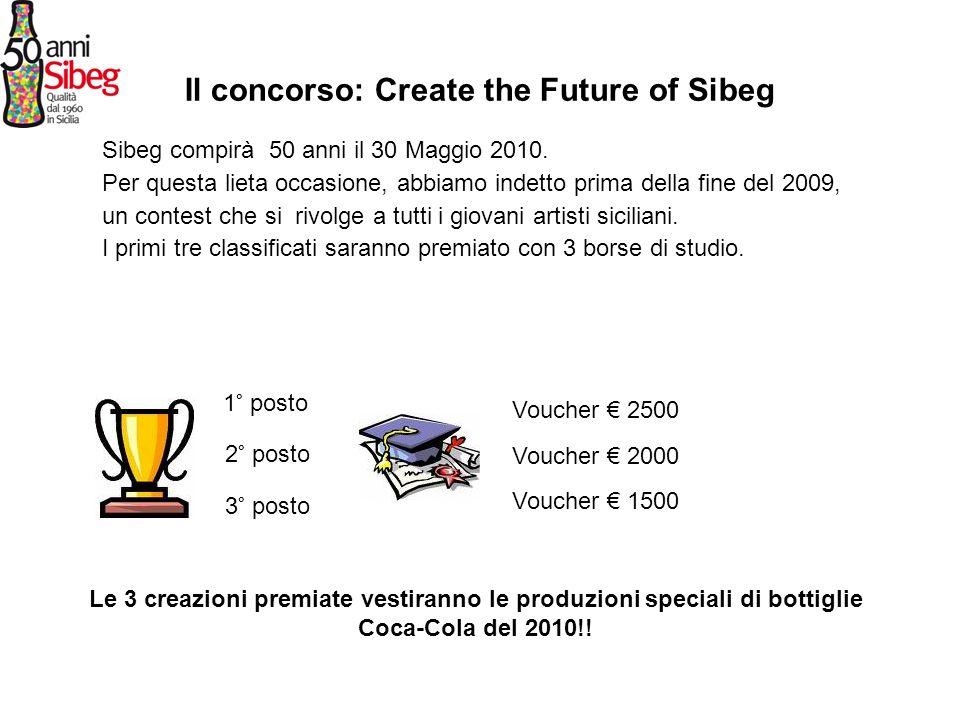 Il concorso: Create the Future of Sibeg Sibeg compirà 50 anni il 30 Maggio 2010. Per questa lieta occasione, abbiamo indetto prima della fine del 2009