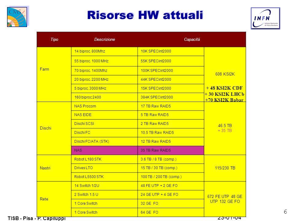 6 TISB - Pisa - P. Capiluppi 23-01-04 Risorse HW attuali TipoDescrizioneCapacità Farm 14 biproc.