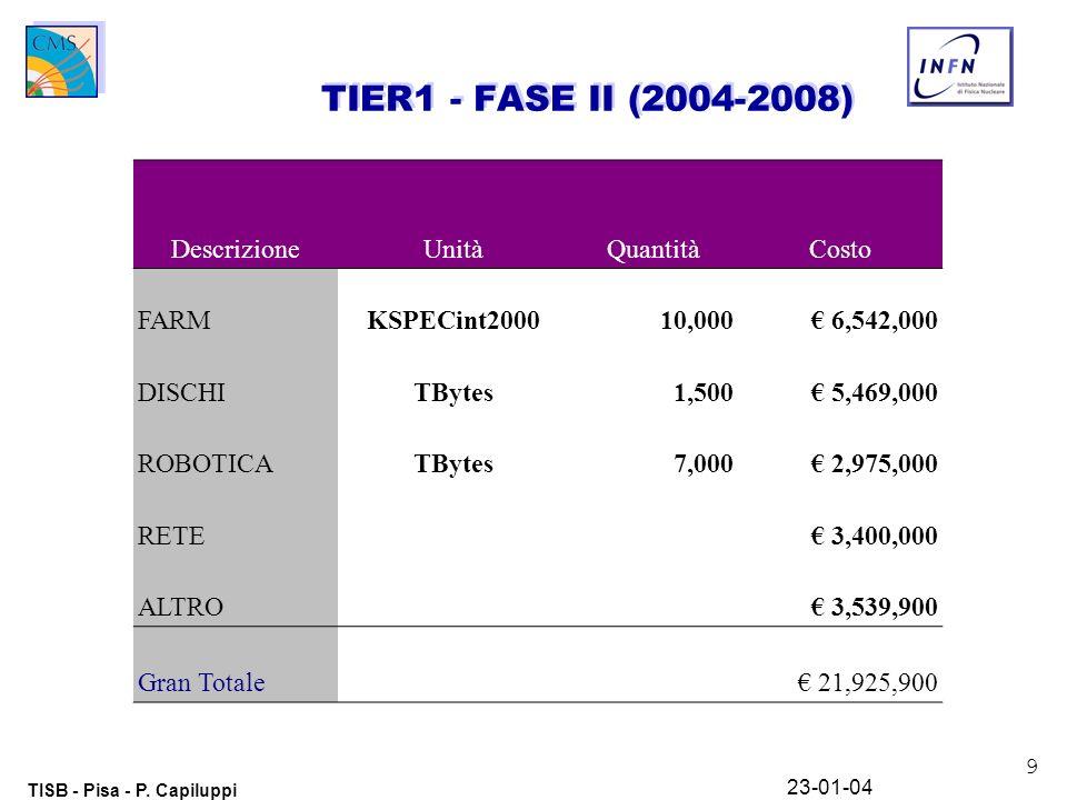 10 TISB - Pisa - P.
