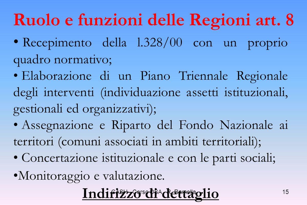 CASH - Corso OSA - R. Ramella14 Direttrici partecipazione attiva integrazione dialogo sociale domiciliarità e deistituzionalizzazione personalizzazion